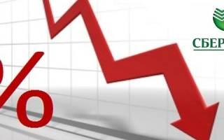 Как снизить проценты по кредиту в сбербанке
