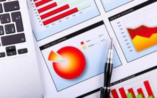 Что отражается в бухгалтерском балансе