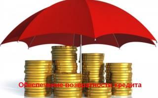 Что такое кредит с обеспечением