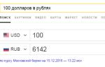 Как перевести рубль в доллар