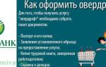 Что такое овердрафтная карта сбербанка россии