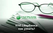 Код подразделения банка что это