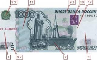 Как определить 1000 рублей на подлинность